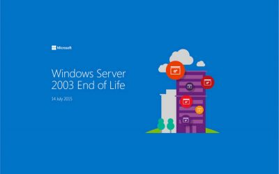 La fin du support de Microsoft Windows Server 2003